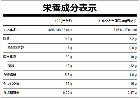 プロテイングラノーラの栄養成分表示