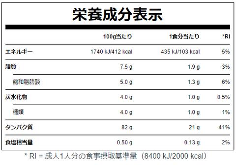 Impactホエイプロテインの栄養成分表示